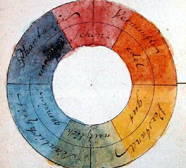 Artistic Influences: Goethe's Color wheel